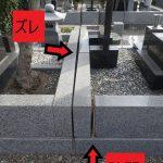 高崎市営八幡霊園の35区自由第3種 洋式 にて、目地の接着が無くなり石が動いてしまっていたお墓の修繕工事が無事終わりました。名刺入れ(連絡箱)のご依頼もあったのですが、非常に苦労しました。